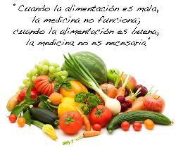 Contra La Mala Alimentacion